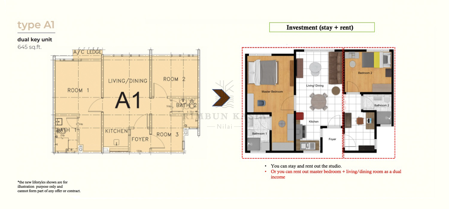 Type A1 Investment (Stay + Rent)